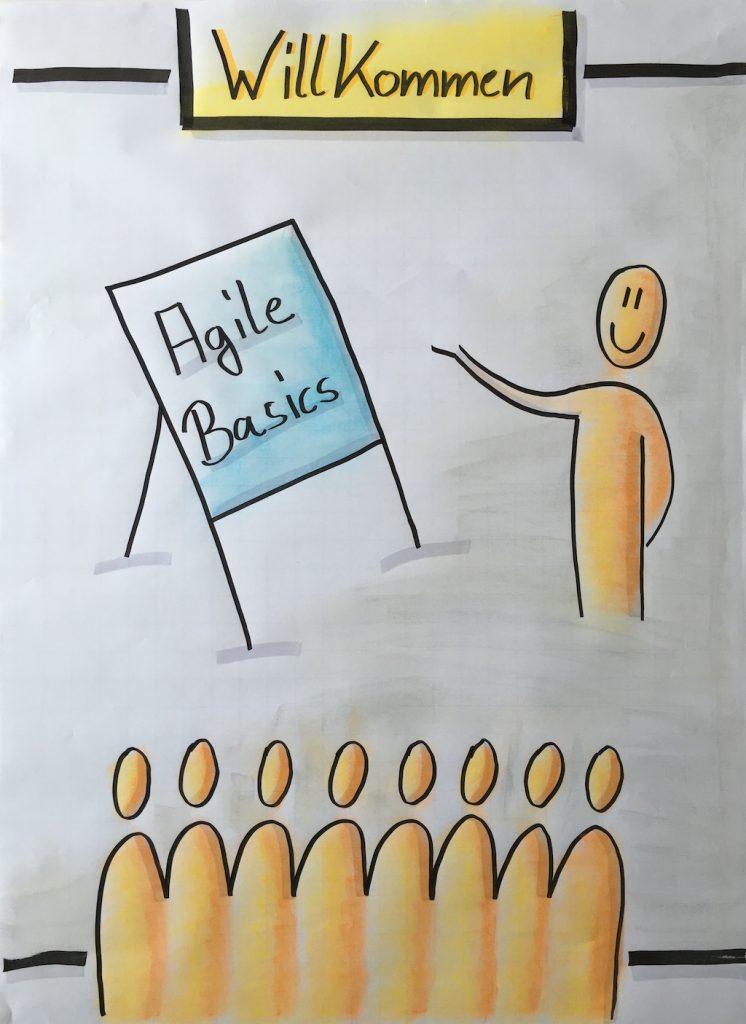 agile basics
