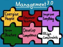 Arbeit 4.0 mithilfe von Management 3.0