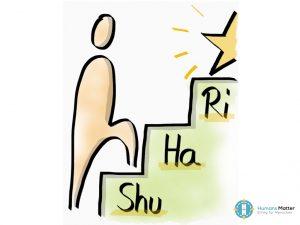 Shu Ha Ri – Was Unternehmen von der Kampfkunst lernen können