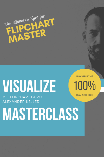 Visualize Online Training
